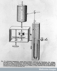 Carl F. W. Ludwig's Kymograph, invented c. 1847, from Sr. L. Brunton's Therapeutics Engraving (1908). Wellcome Library, London
