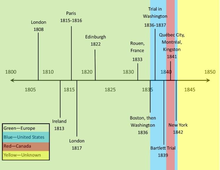 timeline of mr williams